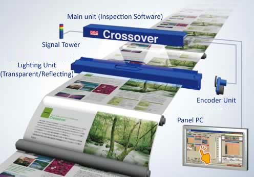 Crossover_c